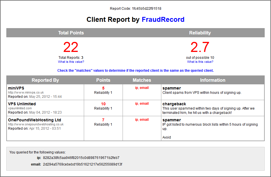 Sample Reports - FraudRecord - Report and Query Unpleasant Clients ...